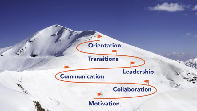 Coherence Coaching - Professional Coaching & Training