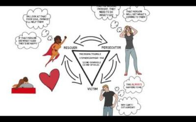 Lauren Kress – The Drama Triangle