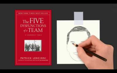 The 5 dysfunctions of a team (animatics)